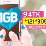 GP 1GB Internet 94Tk Offer For 7 Days