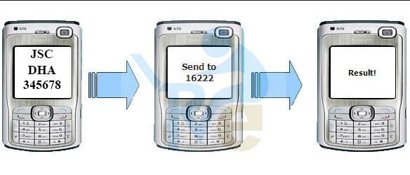 JSC Result 2017 Check By SMS