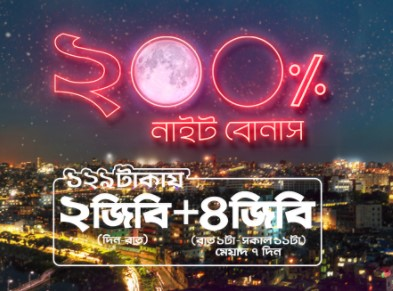 Robi 200% Night Package Bonus Offer